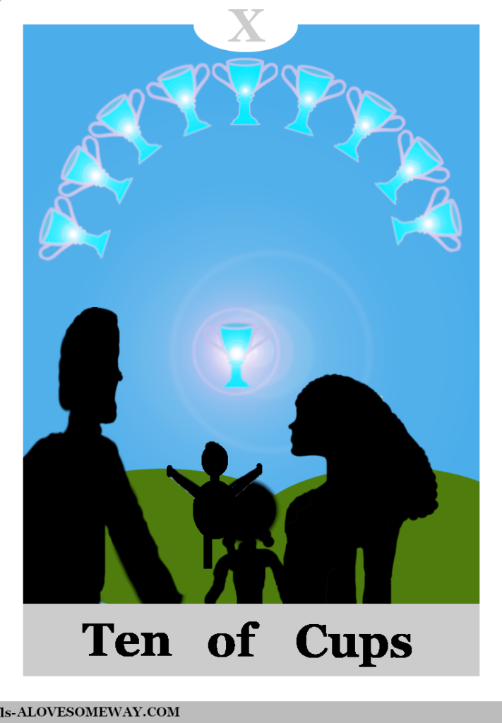 An image of the Tarot card The Ten Of Cups